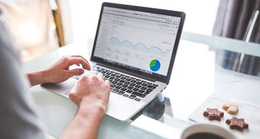 Social Media Content Strategy Plan